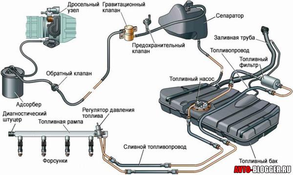 Схема инжектора