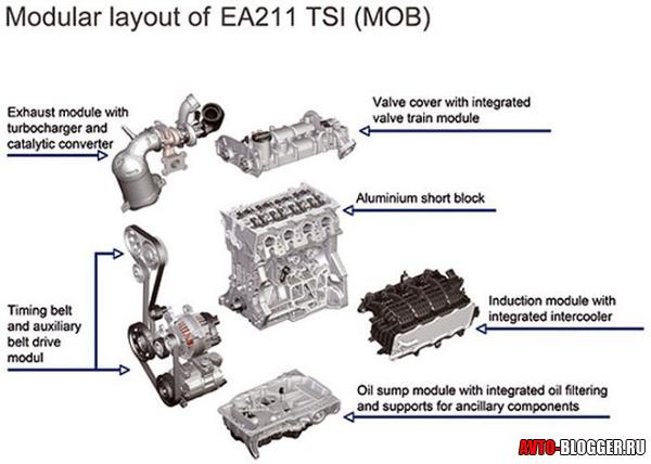 EA211 - TSI