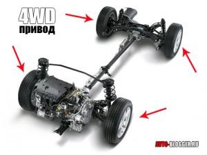 4WD привод