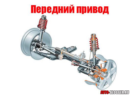 Задний или передний привод
