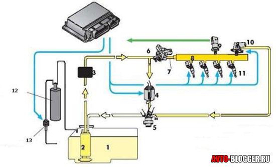 Двигатель FSI, схема