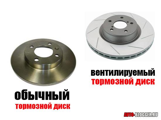 Отличие обычного и вентилируемого дисков