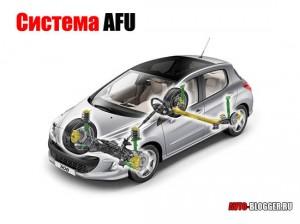 Система AFU