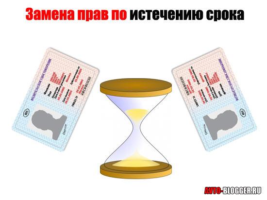 Замена водительского удостоверения по истечению срока