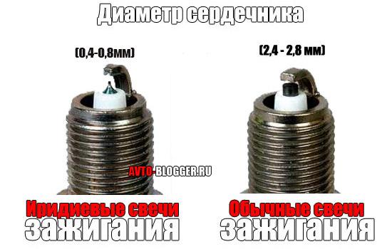 Диаметр центрального электрода