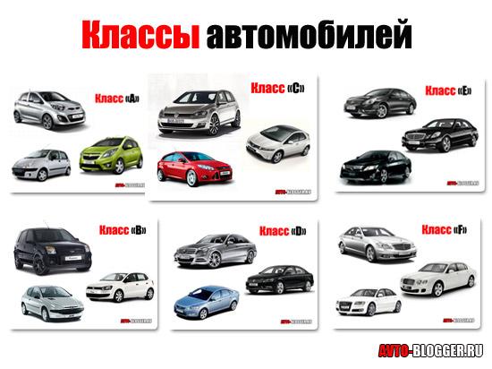 Классификация авто