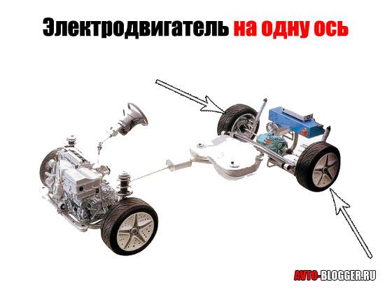 Электродвигатель на одну ось