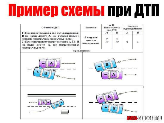 Пример схемы при протоколе