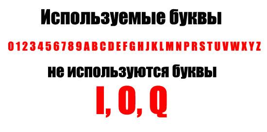 буквы VIN кода автомобиля