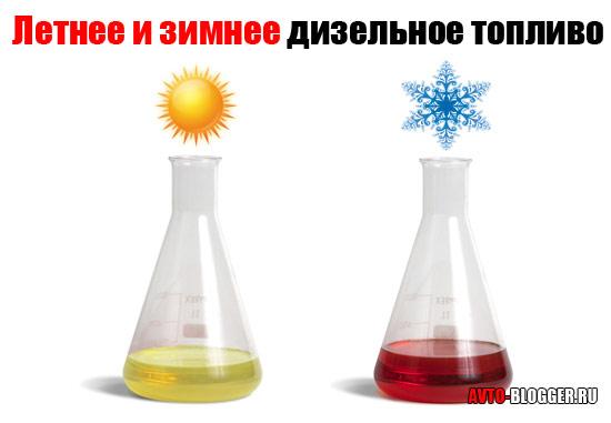 Летнее и зимнее дизельное топливо