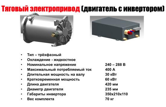 Двигатель с инвертором Lada ELLADA