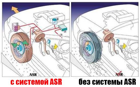 Работа системы ASR