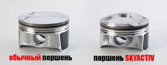 Сравнение поршней двигателей