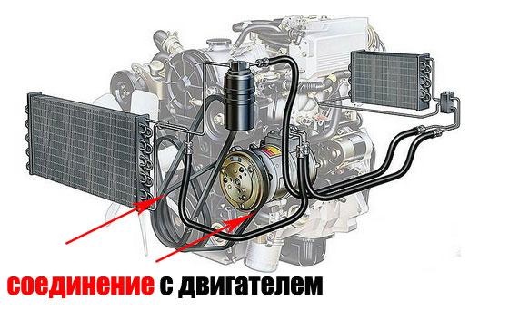 Соединение с двигателем