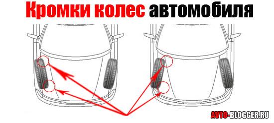 Кромки колес автомобиля