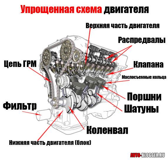 Упрощенная схема двигателя