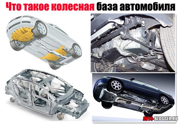 Что такое колесная база автомобиля