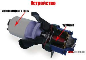 Устройтсво
