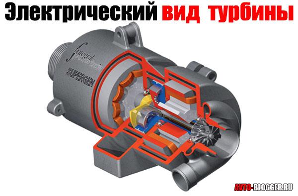 Электрический вид турбины