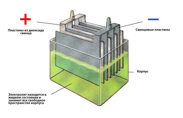 схема банки аккумулятора
