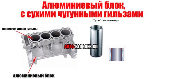 Двигатель ХЕНДАЙ СОЛЯРИС и КИА РИО (GAMMA и KAPPA – G4FA, G4FC, G4FG и G4LC)
