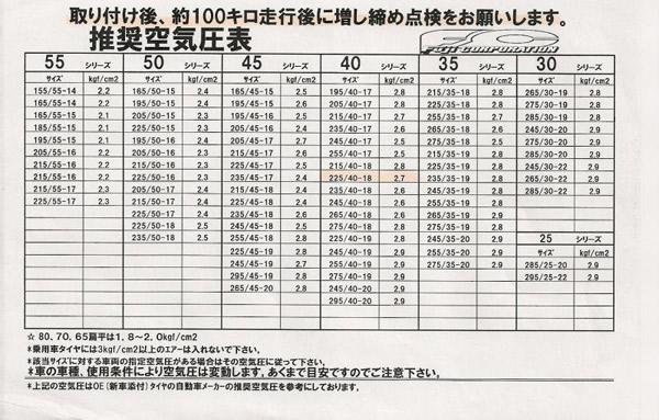 Таблица японского производителя