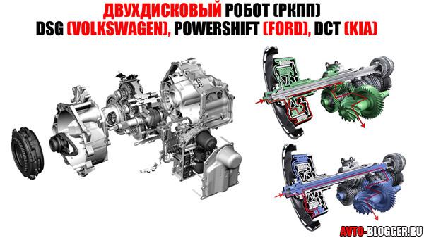 Двухдисковый робот