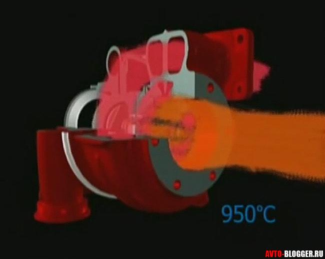 950 градусов