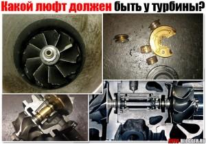 Люфт турбины