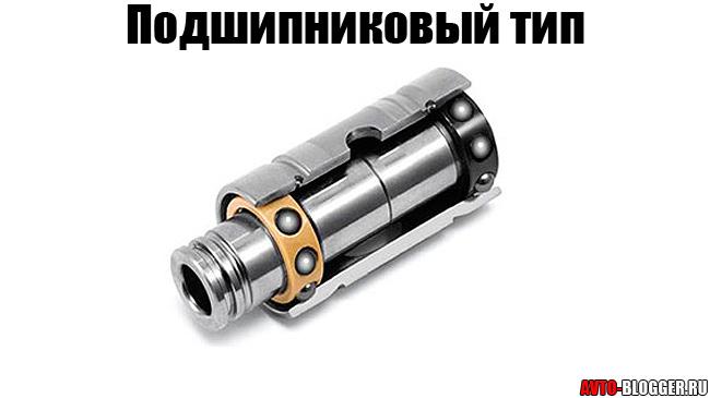 Подшипниковая турбина